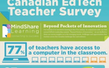 Canadian EdTech Teacher Survey 2013