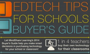 EdTech Tips for Schools Buyer's Guide 2014