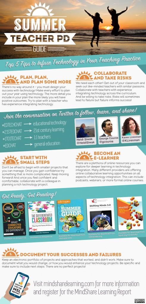 MSL-infographic-SummerProfessionalLearning-07-2015-04